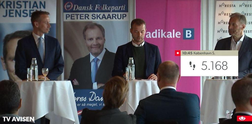 Dagsform Folketingspolitiker Valgkamp